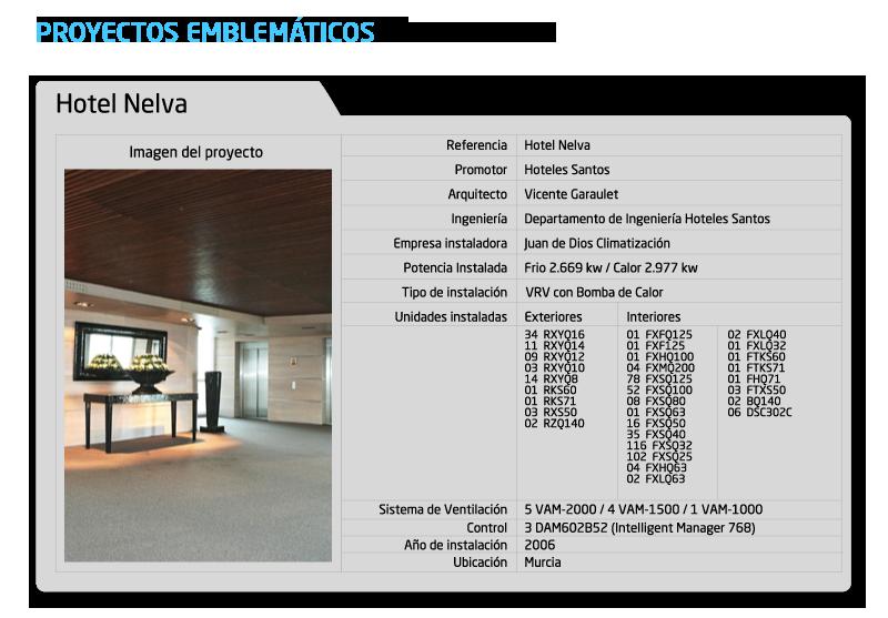 Proyectos vrv de daikin daikin for Oficinas movistar valencia