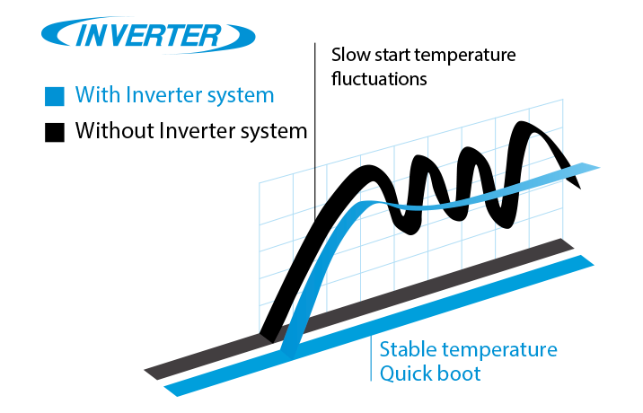 inverter-graphic-710x460.png