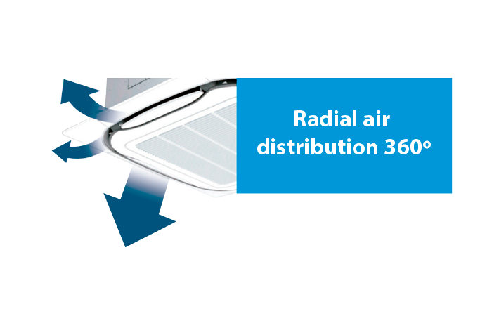 distribucion-radial-del-aire-ingles-710x460.png